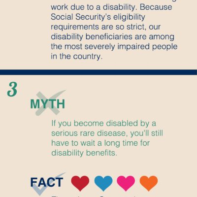 Myth Facts Infographic