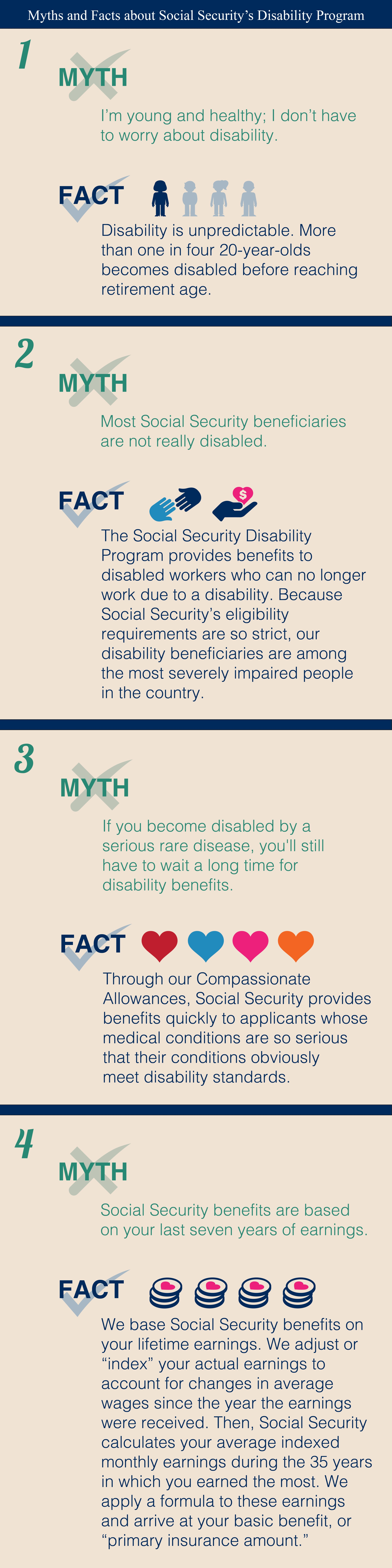 Myths and facts about social securitys disability program social myths and facts about social securitys disability program falaconquin